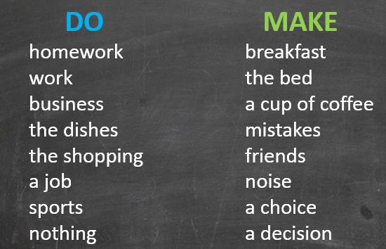 Употребление глаголов do и make